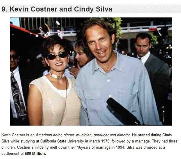 Most Expensive Celebrity Divorces Ever | Greeningz