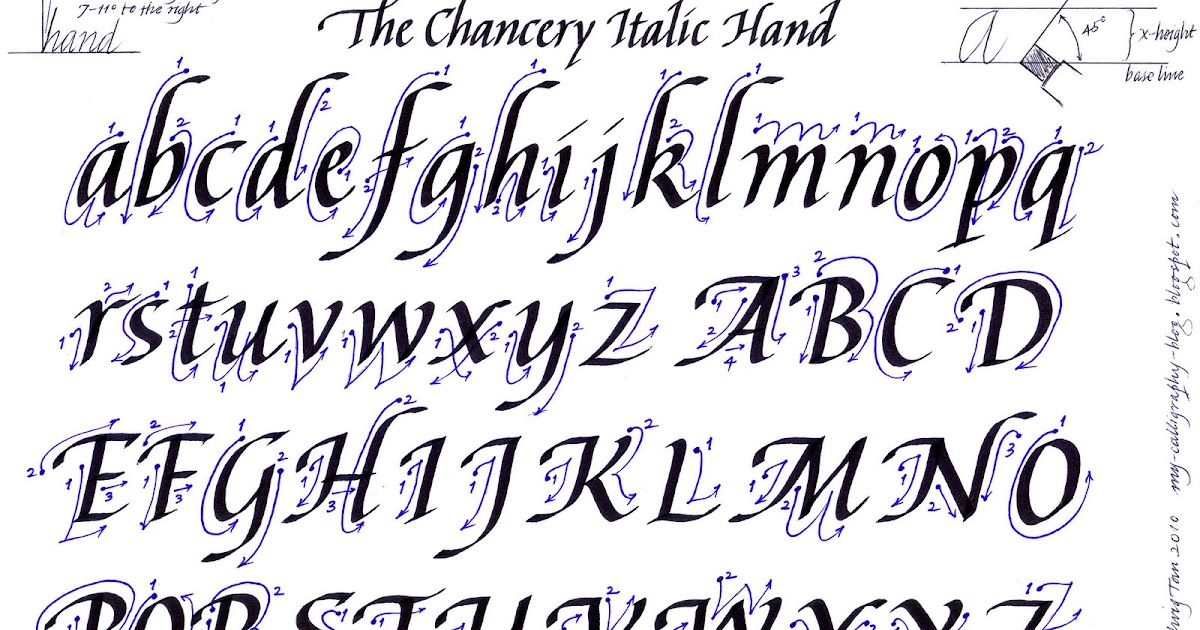 Calligraphy alphabet calligraphy alphabet guide Learn calligraphy letters