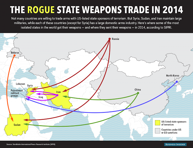 The Rogue State Weapons Trade In 2014