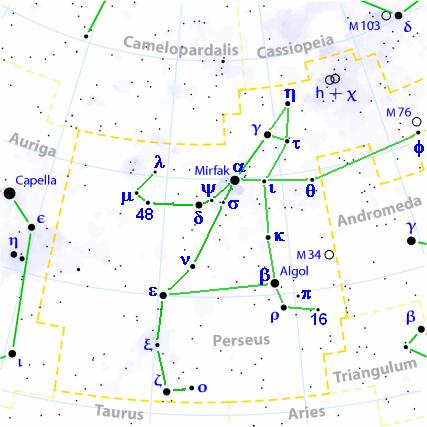 Ghulf Genes Perseus And The Perseids