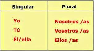 http://centros.edu.xunta.es/ceipcampolongo/intraweb/Recunchos/4/Recursos_didacticos_Anaya_4/datos/02_Lengua/datos/rdi/U11/03.htm