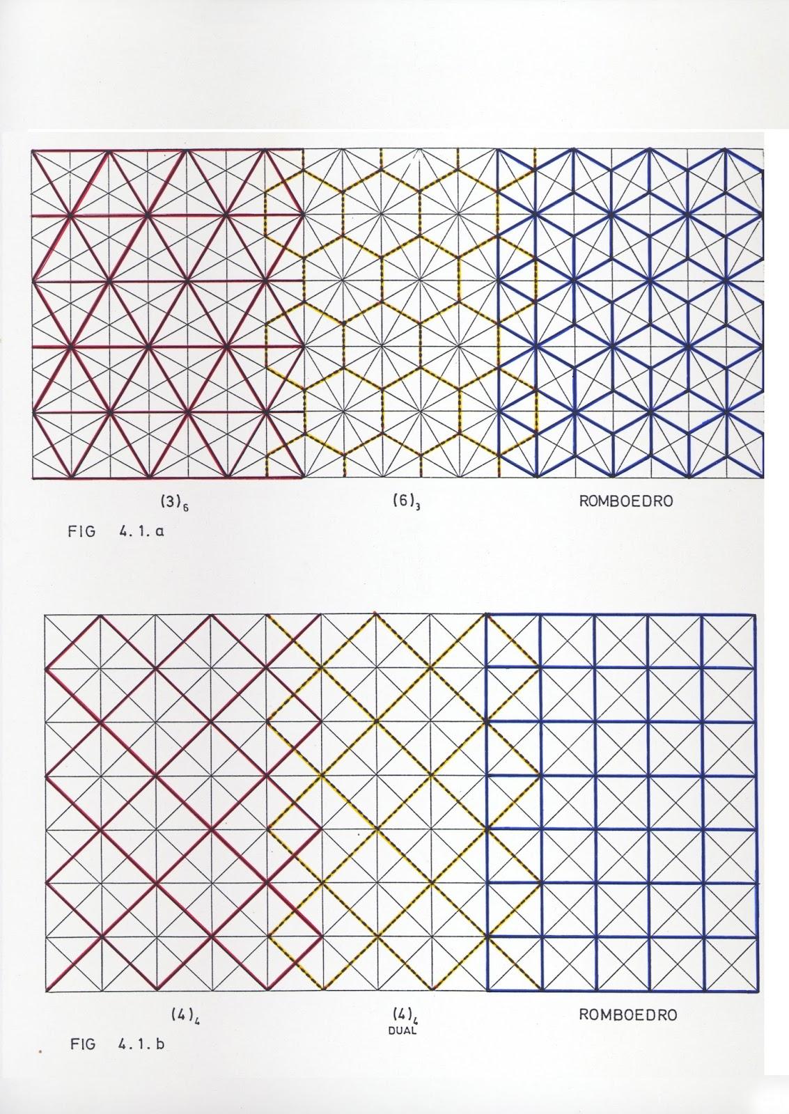 esencial o menos: Una tesis geométrica. Compartimentación ...