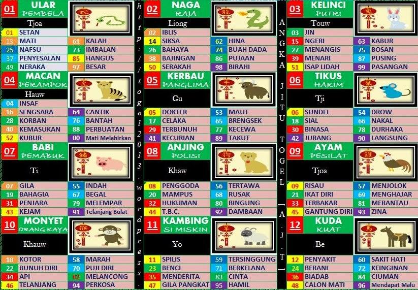 Data Togel Singapura, Data Togel Hongkong, Data Togel sydney Sgp Togel All Master Parthtml
