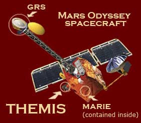 Galería de imágenes de Marte