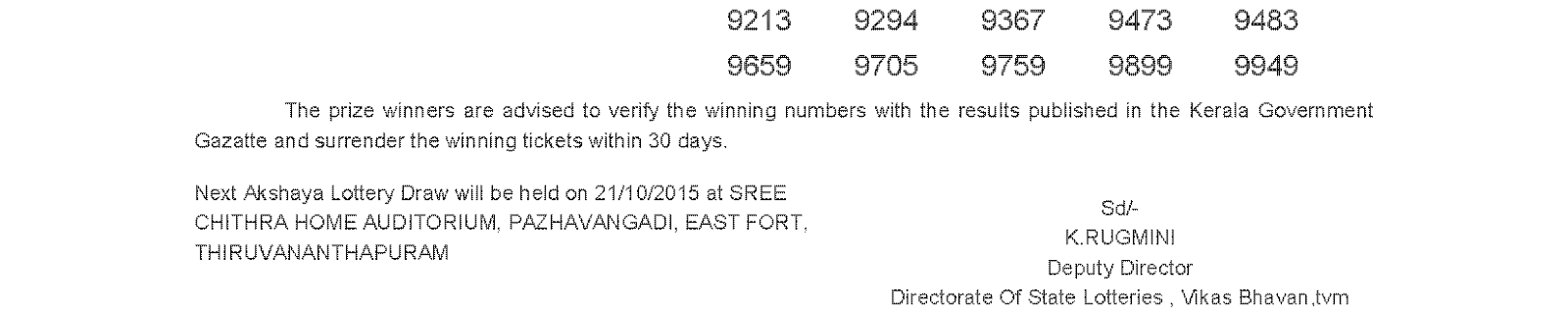 AKSHAYA Lottery AK 211 Result 14-10-2015