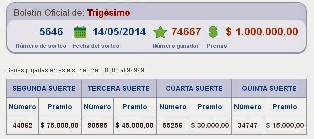 resultados ultimo sorteo loeria nacional ecuador