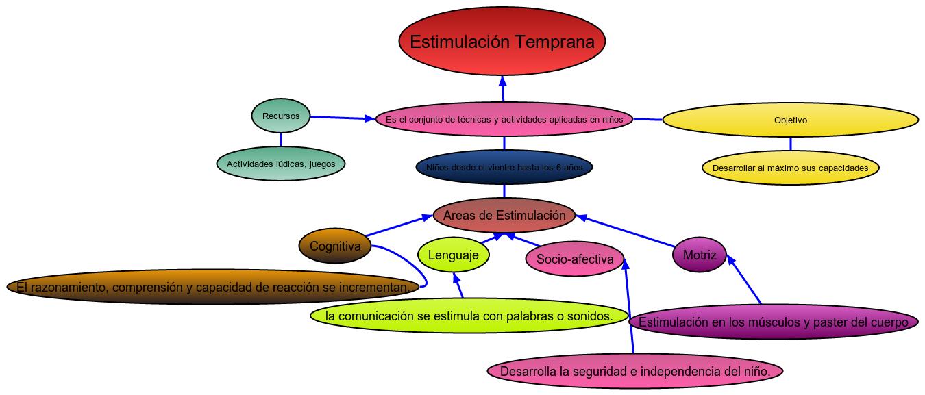 EVALUACIÓN PRÁCTICA DE INTERNET PRIMERA PARTE