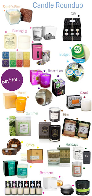 The Prismatic Peacock is featured in the On a Budget Category in the Candle Roundup