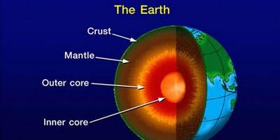 inti bumi