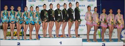 GIMNASIA RÍTMICA-Las españolas triunfan en Brasil