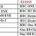 HTC Android 5.0 güncellemelerine çok az kaldı
