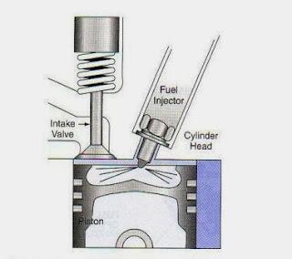 Ruang Bakar Tipe Injeksi Langsung (Direct Injection)