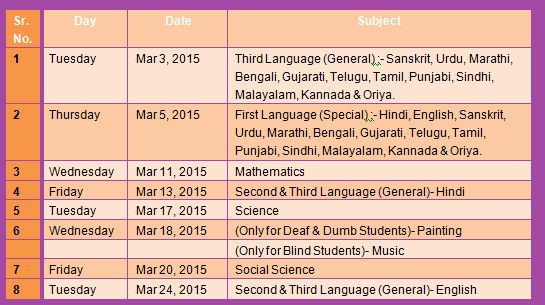 MP 10th Time Table 2015