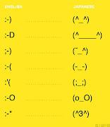 . puedes acceder dando click en el nombre y ver muchos mas emoticones!