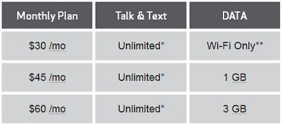 verizon prepaid phone plans