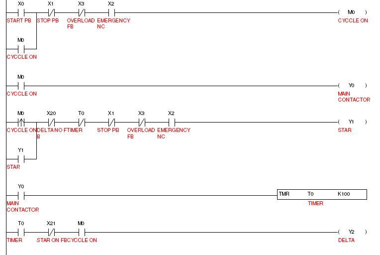 plc  plc ladder  plc ebook  plc programming   december 2011