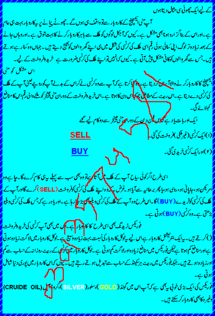Forex trading in pakistan earn money