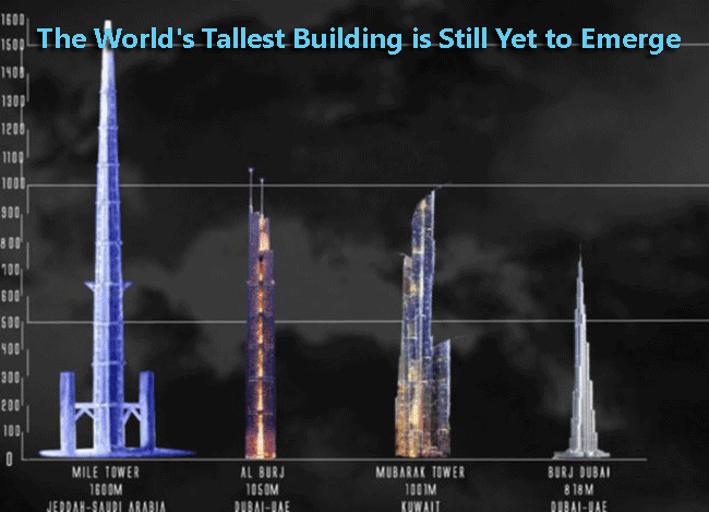 The World S Tallest Building Is Still Yet To Emerge Triviacell