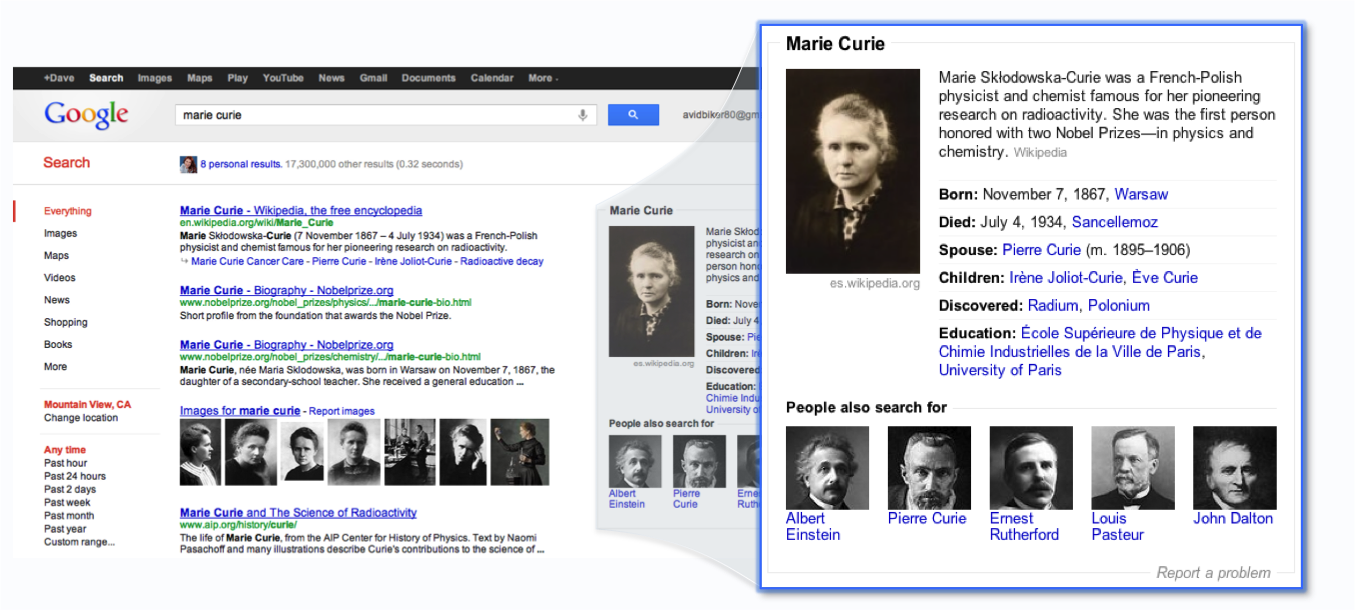 Marie Curie search result with Knowledge Graph
