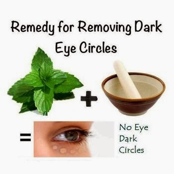 Best Home Remedies for Dark Circle