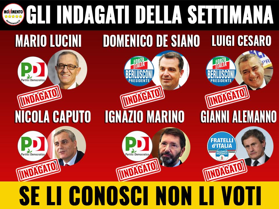 M5s gli indagati della settimana dal 11 01 al 17 01 for Numero di politici in italia