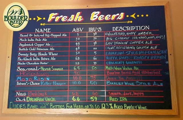 Boulder Beer Tap List