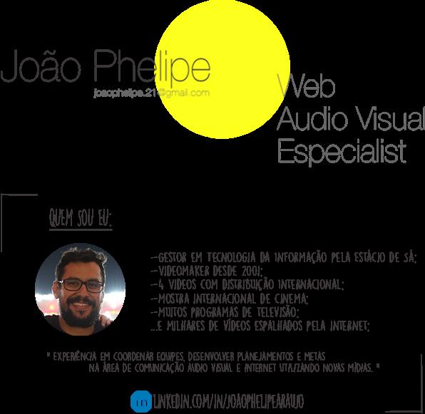 João Phelipe - Gerente de TI, Videomaker e Design