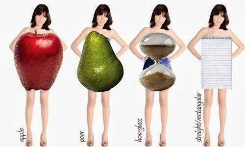 إختبار بسيط جدا يحدد لك نوع جسمك لتحددى الملابس المناسبة لكى....