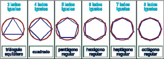 POLIGONOS+REGULARES.png