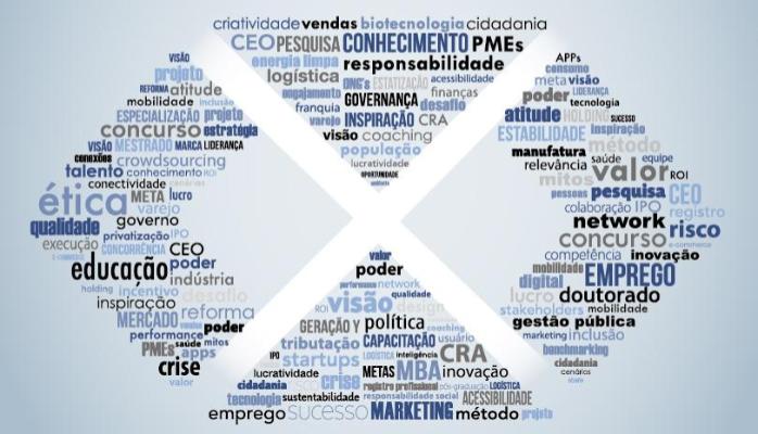Blog Administração FUCAMP