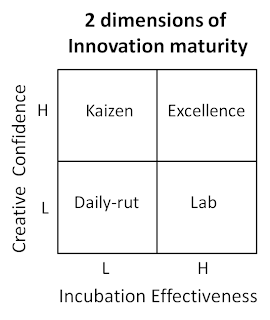 8 steps to innovation going from jugaad to excellence