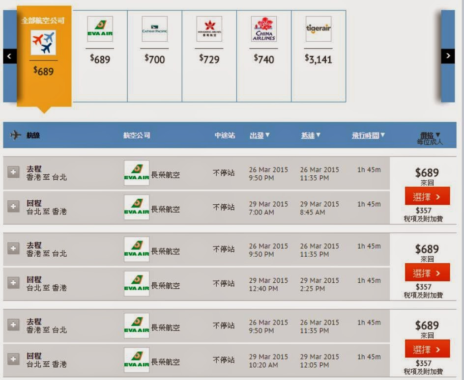 長榮航空 每人$689(連稅$1,046),國泰/港龍航空 每人$700(連稅$1,057)