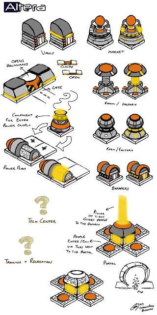 altera main structure concepts