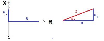 Aneka info teknik impedansi resistif induktif rl dalam rangkaian seri gambar diagram phasor impedansi rl dalam rangkaian seri ccuart Images