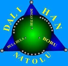 Dalihan Natolu