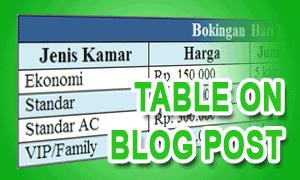 Membuat Tabel Untuk Postingan Blog