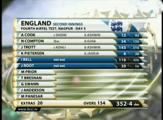 England-2nd-innings-4th-test-v-India