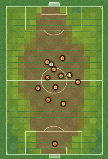 FM14 Tactic Sidewinder Average Positions