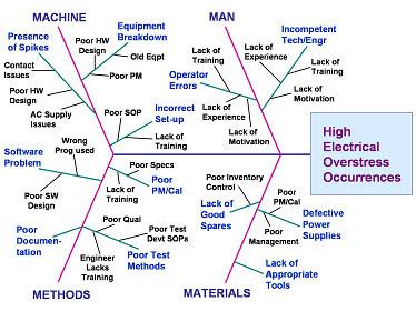 guide to quality control ishikawa pdf