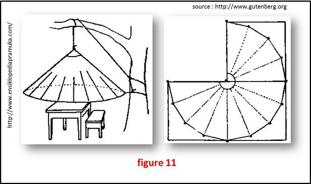 Figur+tenda+11.jpg
