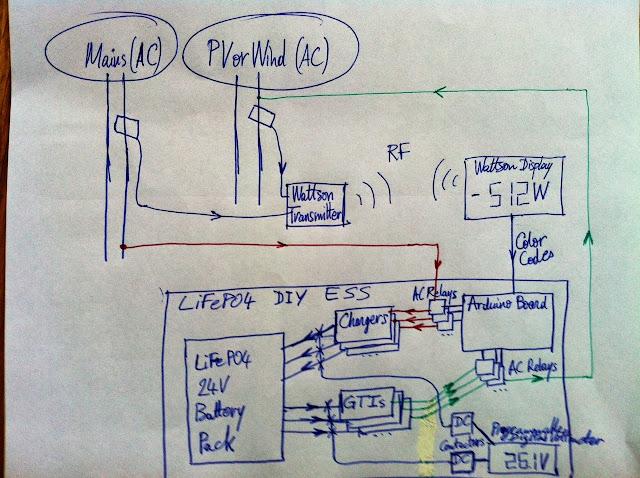 photo 764753 my e life now ! new lifepo4 diy ess technical diagram pulsar taxi meter wiring diagram at eliteediting.co