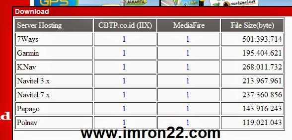 sedot peta gps terbaru, sedot map gps, sedot peta gps, navigasi.net, sedot peta di navigasi.net, www.imron22.com