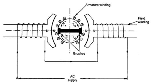 magnetic repulsion motor