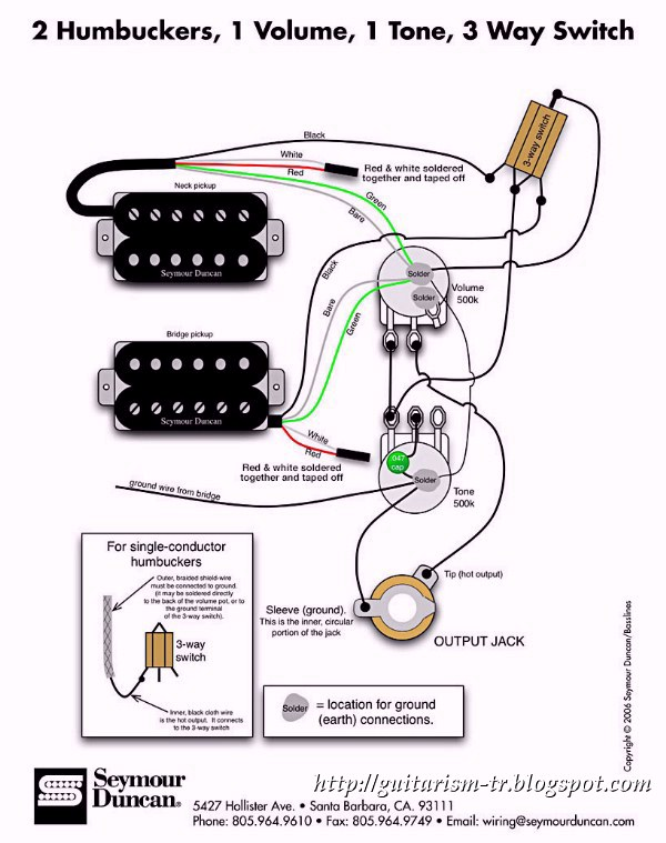 Les Paul Wiring Seymour Guitar Wiring Diagrams 2 Pickups ...