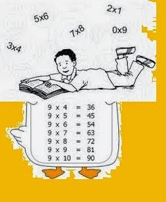 como memorizar textos en ingles