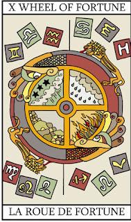 Carta de suerte, la rueda de la fortuna