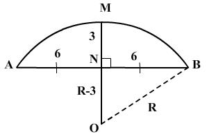 решение задачи про мост в ЗНО 2014 по математике