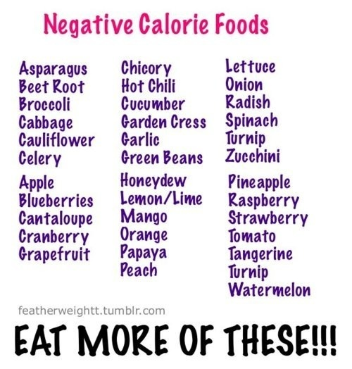 Skinny Diva Diet: Negative Calorie Food List