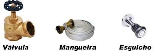 Dispositivos usados em sistemas de proteção e combate ao incêndio