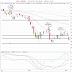 Fortsatt börskrasch - öppen tråd